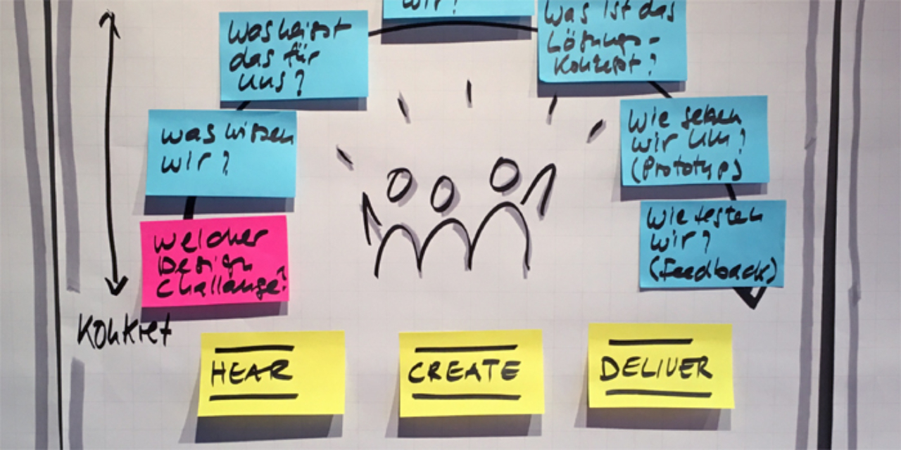 2019 workshop okt 2019 designthinking homepage